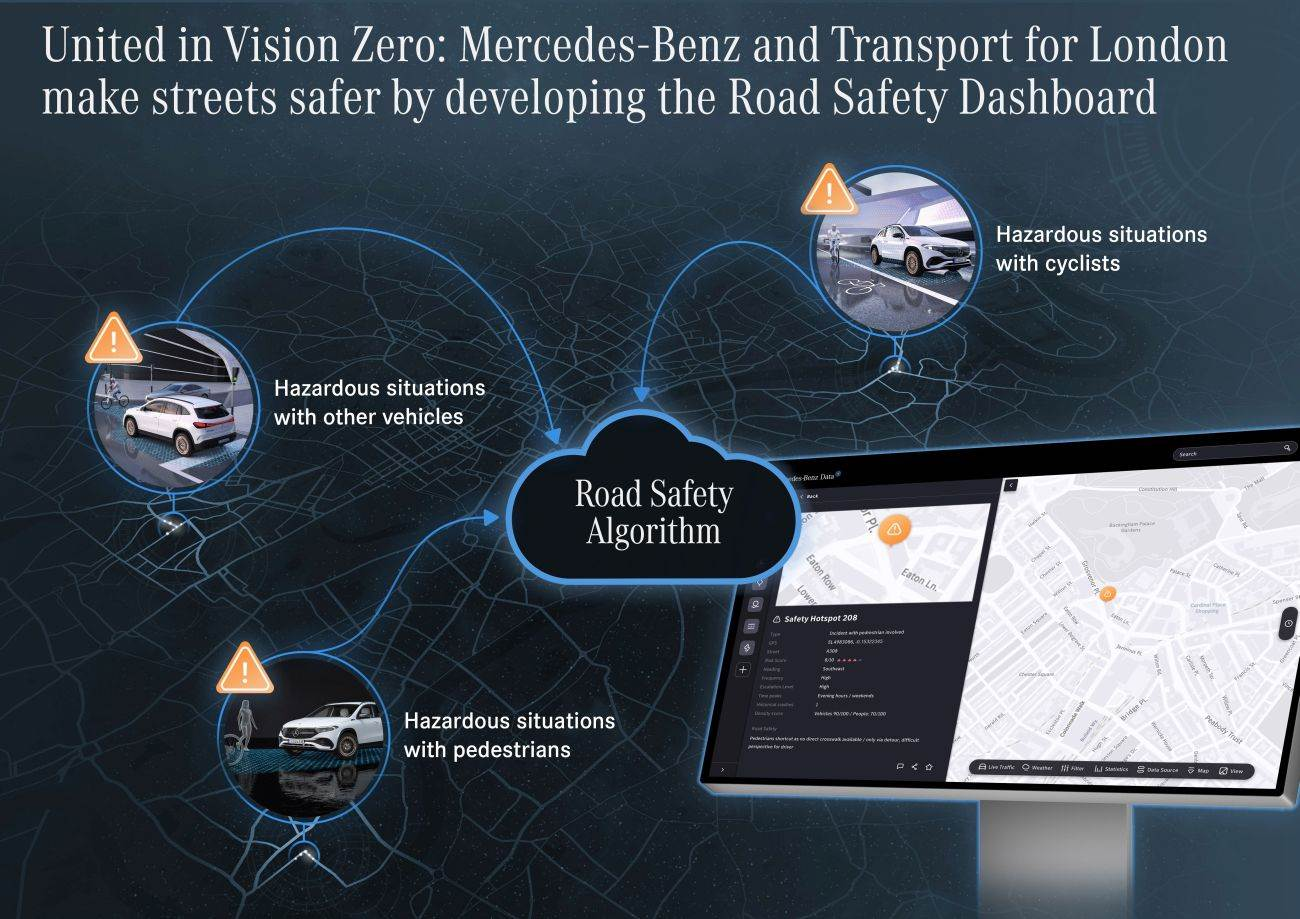 Other Technologies;Daimler Global MediaSite;MediaSite;Innovating for safer roads in London: Mercedes-Benz Road Safety ;07 - 2021;2021;Technology;Press Releases sorted by years